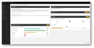 Teacher Evaluation System - Dashboard
